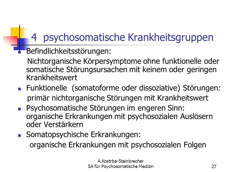 A.Kostrba-Steinbrecher SA für Psychosomatische Medizin27 4 psychosomatische Krankheitsgruppen Befindlichkeitsstörungen: Nichtorganische Körpersymptome