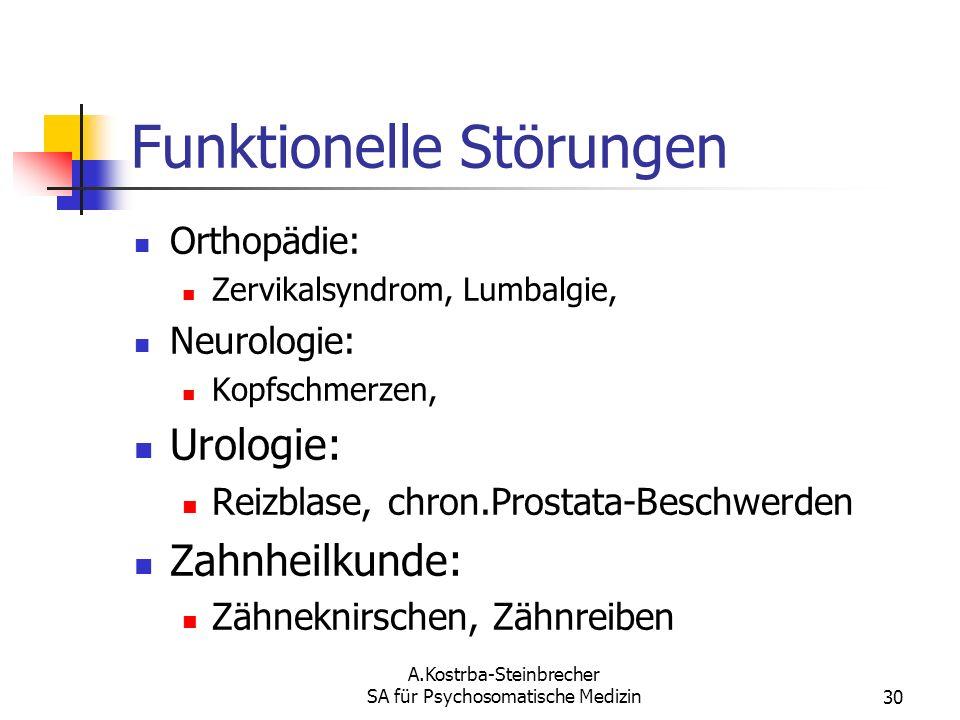A.Kostrba-Steinbrecher SA für Psychosomatische Medizin30 Funktionelle Störungen Orthopädie: Zervikalsyndrom, Lumbalgie, Neurologie: Kopfschmerzen, Uro