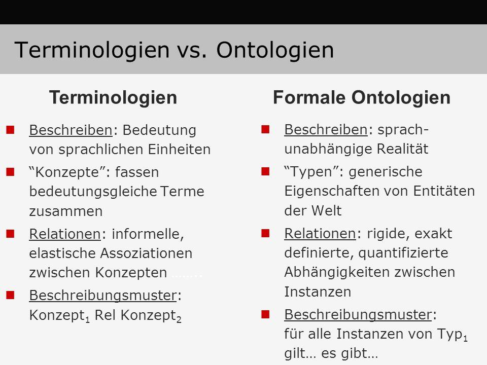 Terminologien vs. Ontologien Beschreiben: Bedeutung von sprachlichen Einheiten Konzepte: fassen bedeutungsgleiche Terme zusammen Relationen: informell