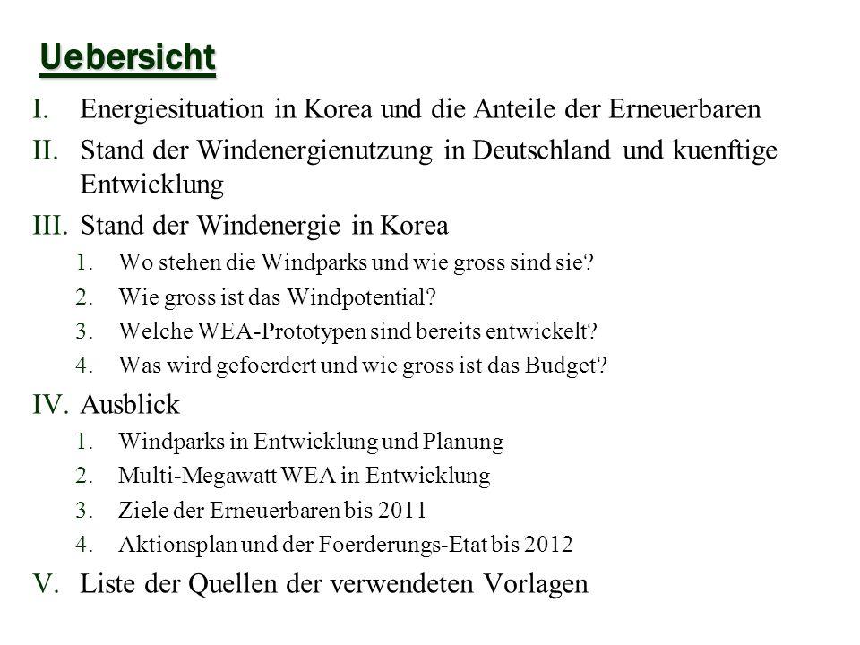 Uebersicht I.Energiesituation in Korea und die Anteile der Erneuerbaren II.Stand der Windenergienutzung in Deutschland und kuenftige Entwicklung III.Stand der Windenergie in Korea 1.Wo stehen die Windparks und wie gross sind sie.