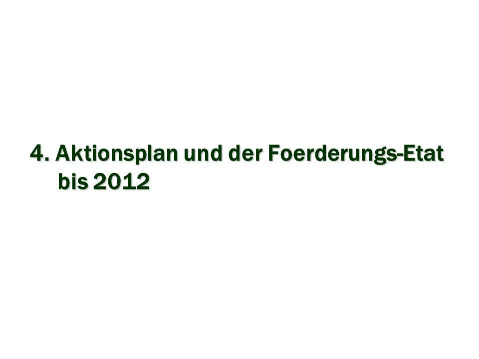 4. Aktionsplan und der Foerderungs-Etat bis 2012
