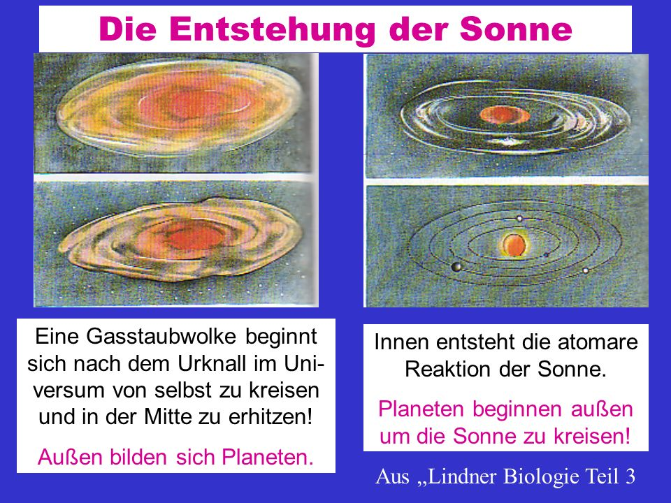 Die Entstehung unseres Sonnen- systems Nach dem Urknall bildete sich eine ungeheure Gasstaubwolke im Universum. Sie begann sich in sich zu drehen. Im