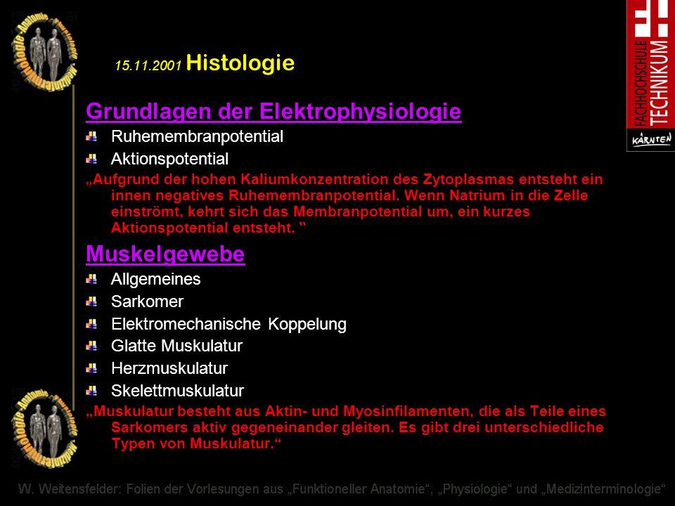 15.11.2001 Histologie Grundlagen der Elektrophysiologie Ruhemembranpotential Aktionspotential Aufgrund der hohen Kaliumkonzentration des Zytoplasmas e