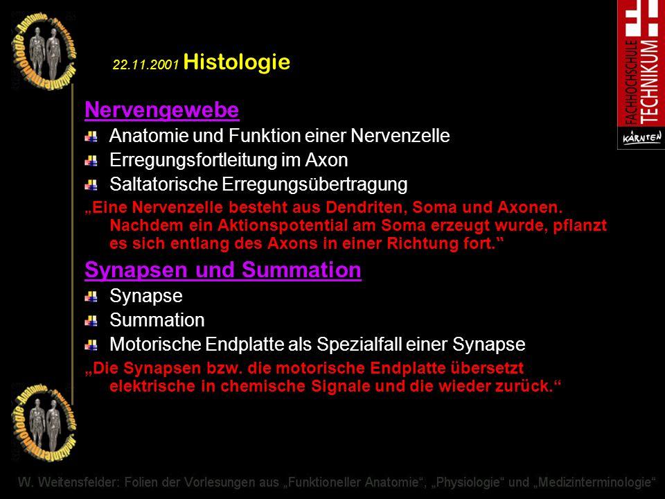 22.11.2001 Histologie Nervengewebe Anatomie und Funktion einer Nervenzelle Erregungsfortleitung im Axon Saltatorische Erregungsübertragung Eine Nerven