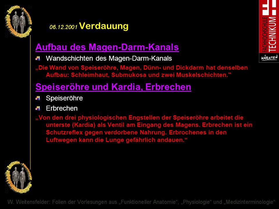 06.12.2001 Verdauung Aufbau des Magen-Darm-Kanals Wandschichten des Magen-Darm-Kanals Die Wand von Speiseröhre, Magen, Dünn- und Dickdarm hat denselbe