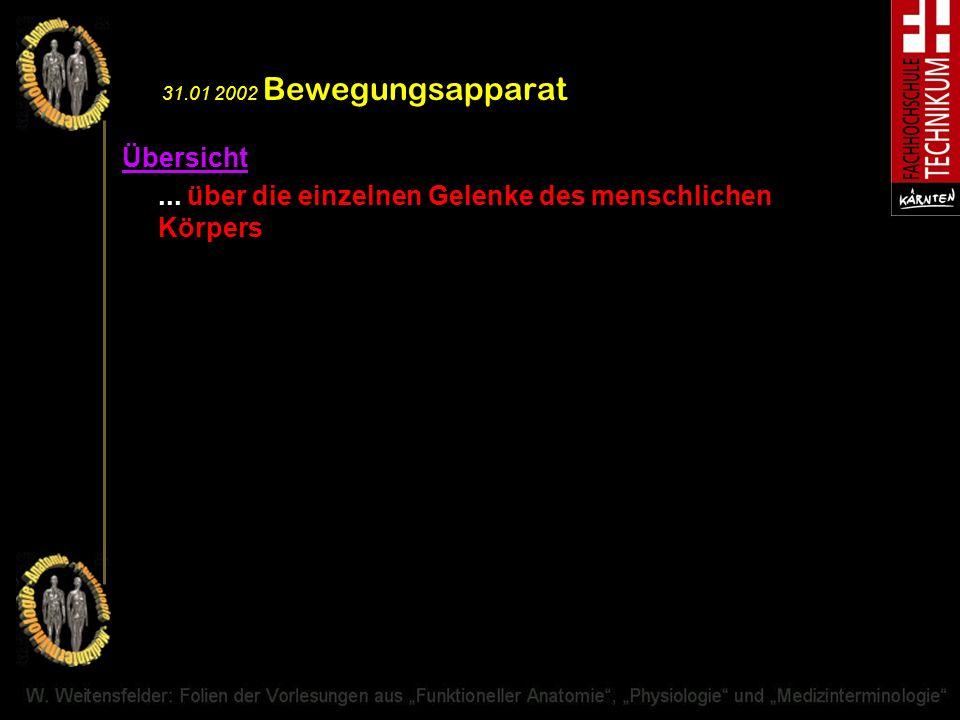 31.01 2002 Bewegungsapparat Übersicht... über die einzelnen Gelenke des menschlichen Körpers