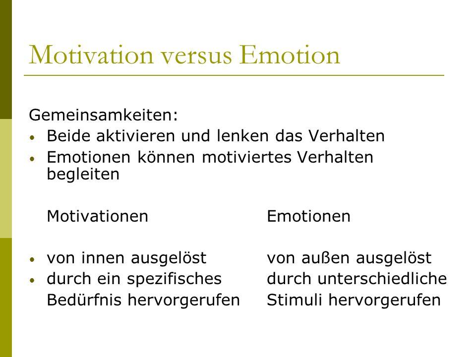 Motivation versus Emotion Gemeinsamkeiten: Beide aktivieren und lenken das Verhalten Emotionen können motiviertes Verhalten begleiten MotivationenEmot