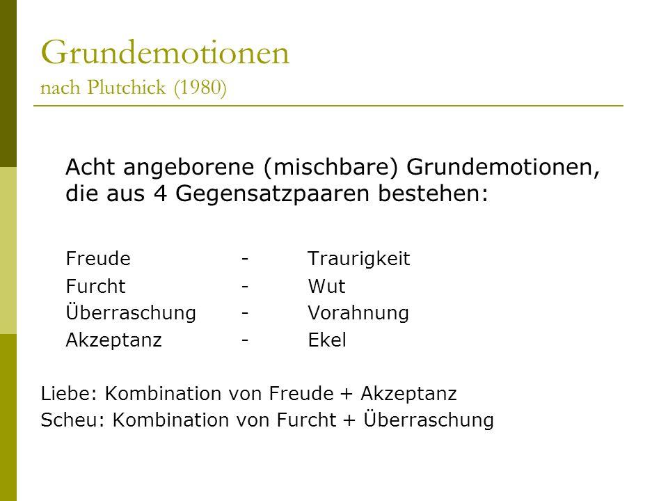 Grundemotionen nach Plutchick (1980) Acht angeborene (mischbare) Grundemotionen, die aus 4 Gegensatzpaaren bestehen: Freude-Traurigkeit Furcht-Wut Übe