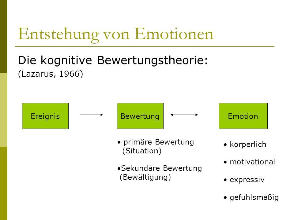 Entstehung von Emotionen Die kognitive Bewertungstheorie: (Lazarus, 1966) EreignisBewertungEmotion primäre Bewertung (Situation) Sekundäre Bewertung (