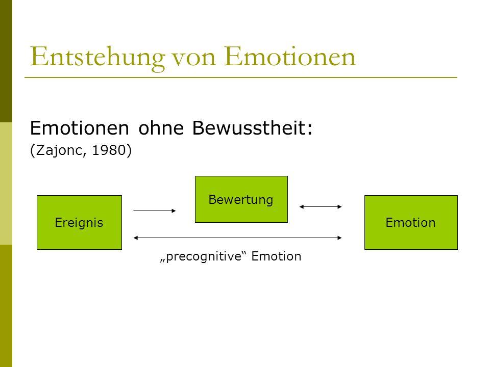Entstehung von Emotionen Emotionen ohne Bewusstheit: (Zajonc, 1980) Ereignis Bewertung Emotion precognitive Emotion