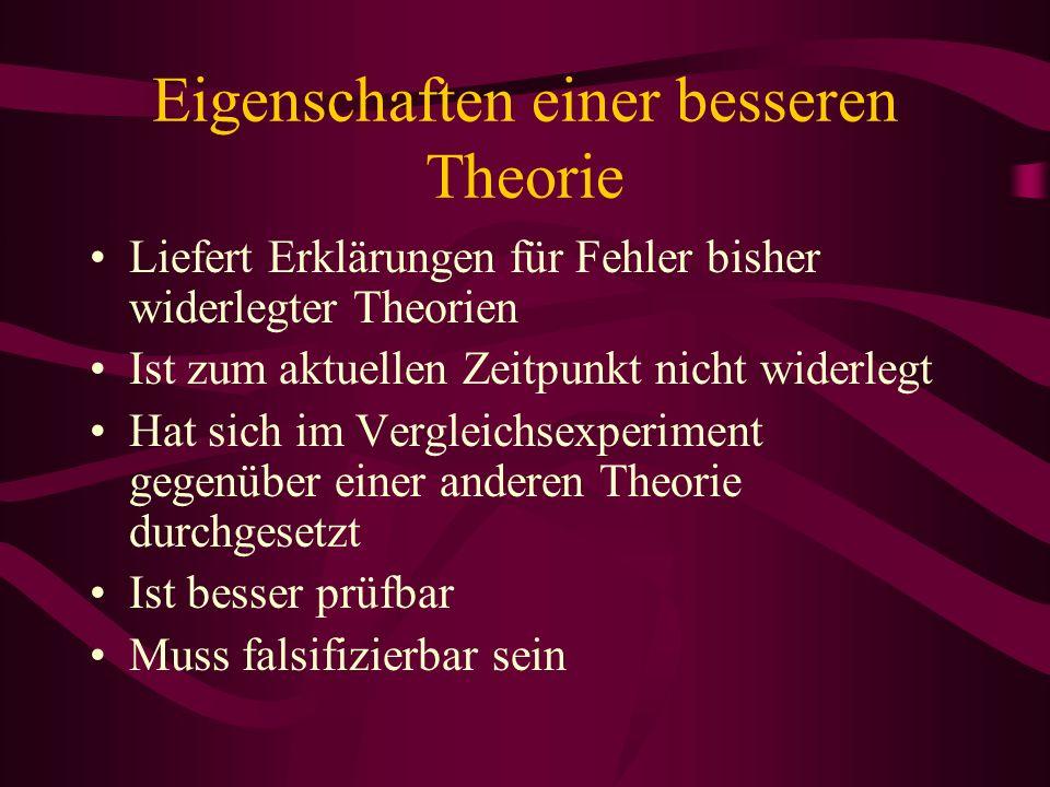 Eigenschaften einer besseren Theorie Liefert Erklärungen für Fehler bisher widerlegter Theorien Ist zum aktuellen Zeitpunkt nicht widerlegt Hat sich i