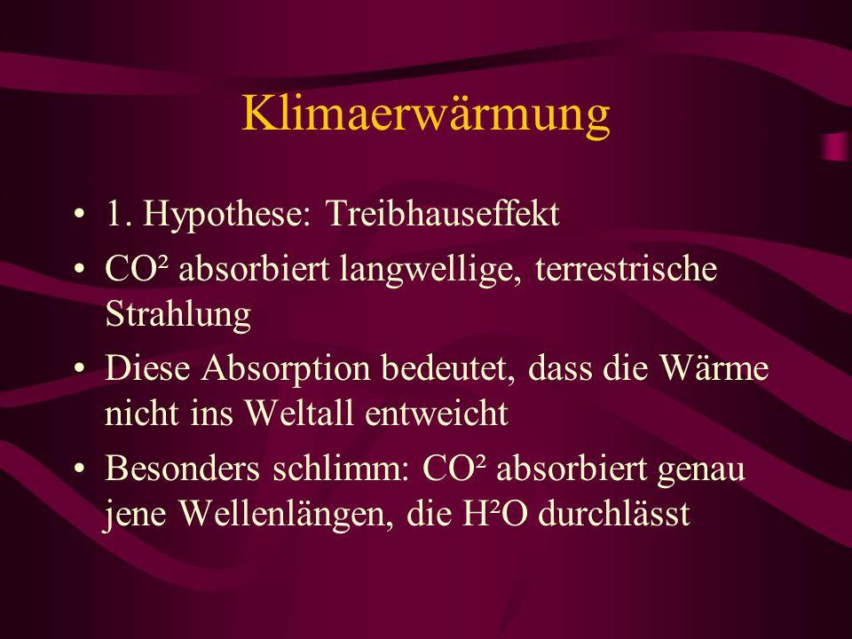 Klimaerwärmung 1. Hypothese: Treibhauseffekt CO² absorbiert langwellige, terrestrische Strahlung Diese Absorption bedeutet, dass die Wärme nicht ins W