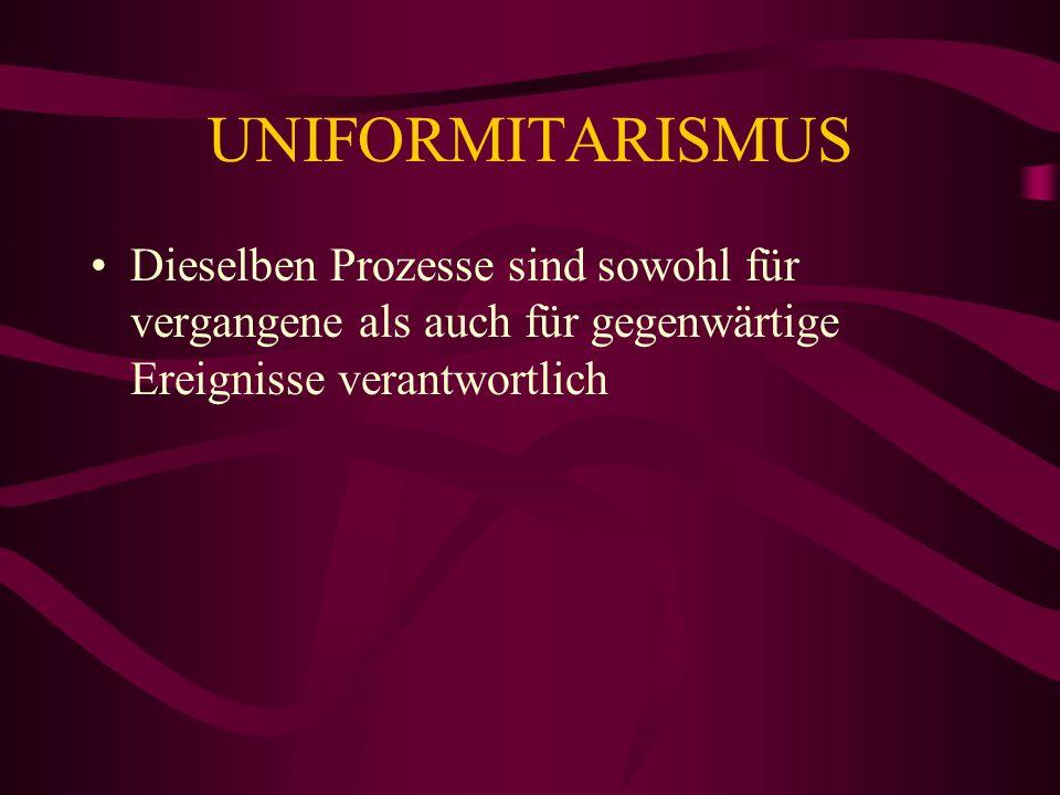 UNIFORMITARISMUS Dieselben Prozesse sind sowohl für vergangene als auch für gegenwärtige Ereignisse verantwortlich