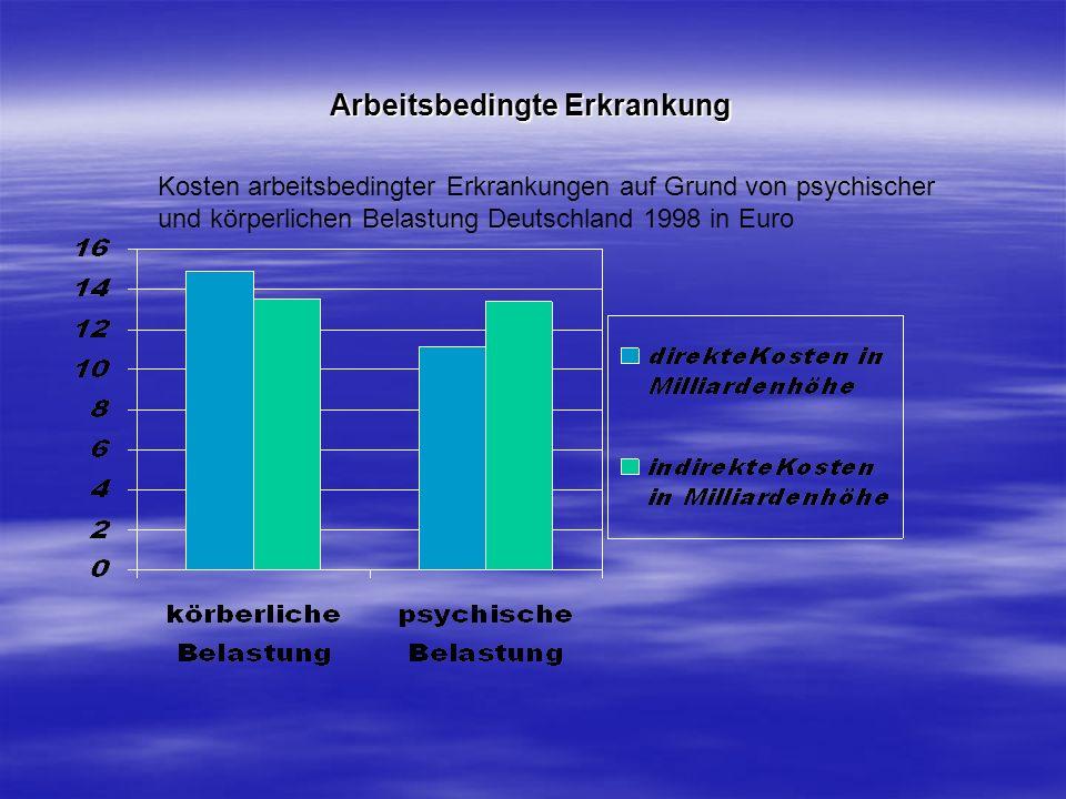 Arbeitsbedingte Erkrankung Kosten arbeitsbedingter Erkrankungen auf Grund von psychischer und körperlichen Belastung Deutschland 1998 in Euro