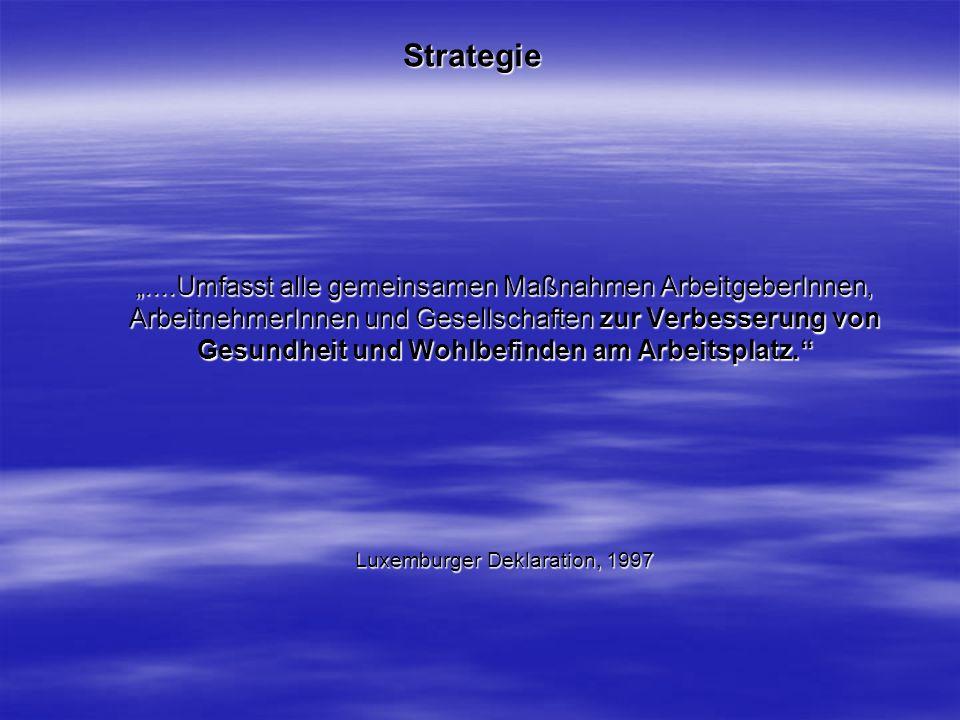 Strategie....Umfasst alle gemeinsamen Maßnahmen ArbeitgeberInnen, ArbeitnehmerInnen und Gesellschaften zur Verbesserung von Gesundheit und Wohlbefinde