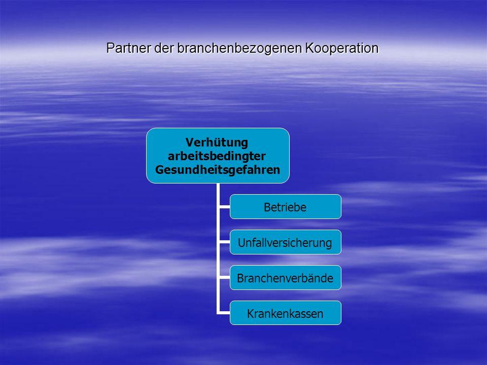 Partner der branchenbezogenen Kooperation Verhütung arbeitsbedingter Gesundheitsgefahren Betriebe Unfallversicherung Branchenverbände Krankenkassen