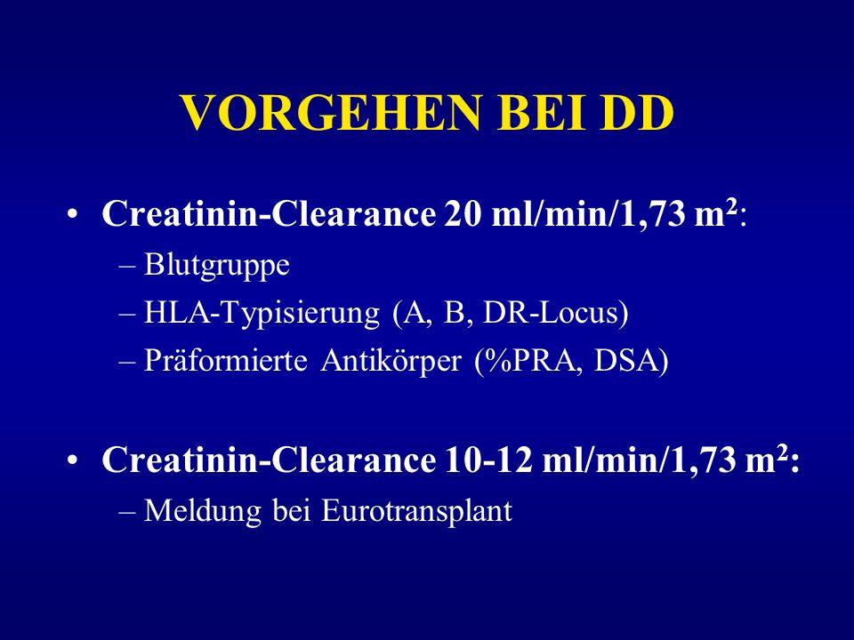 VORGEHEN BEI DD Creatinin-Clearance 20 ml/min/1,73 m 2 : – Blutgruppe – HLA-Typisierung (A, B, DR-Locus) – Präformierte Antikörper (%PRA, DSA) Creatin