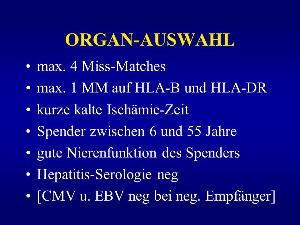 ORGAN-AUSWAHL max. 4 Miss-Matches max. 1 MM auf HLA-B und HLA-DR kurze kalte Ischämie-Zeit Spender zwischen 6 und 55 Jahre gute Nierenfunktion des Spe