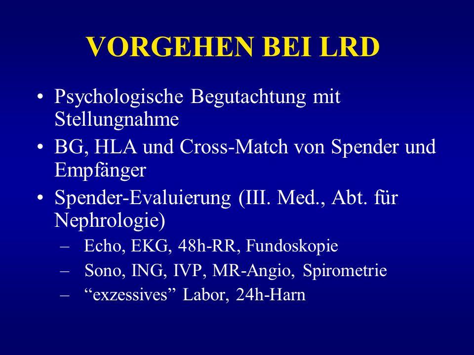 VORGEHEN BEI LRD Psychologische Begutachtung mit Stellungnahme BG, HLA und Cross-Match von Spender und Empfänger Spender-Evaluierung (III. Med., Abt.