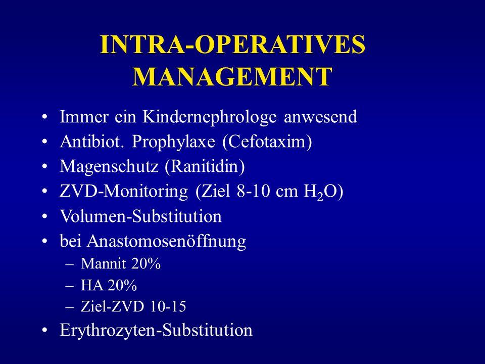 INTRA-OPERATIVES MANAGEMENT Immer ein Kindernephrologe anwesend Antibiot. Prophylaxe (Cefotaxim) Magenschutz (Ranitidin) ZVD-Monitoring (Ziel 8-10 cm