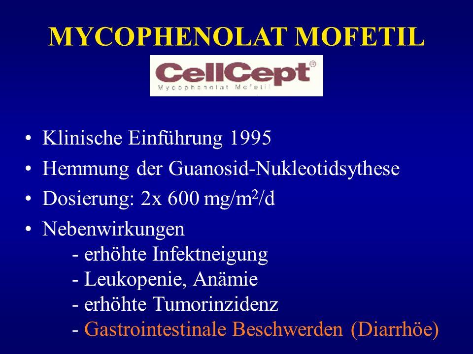 MYCOPHENOLAT MOFETIL Klinische Einführung 1995 Hemmung der Guanosid-Nukleotidsythese Dosierung: 2x 600 mg/m 2 /d Nebenwirkungen - erhöhte Infektneigun