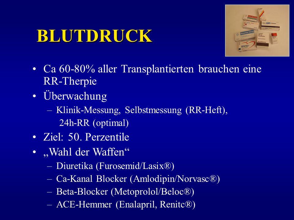 BLUTDRUCK Ca 60-80% aller Transplantierten brauchen eine RR-Therpie Überwachung –Klinik-Messung, Selbstmessung (RR-Heft), 24h-RR (optimal) Ziel: 50. P