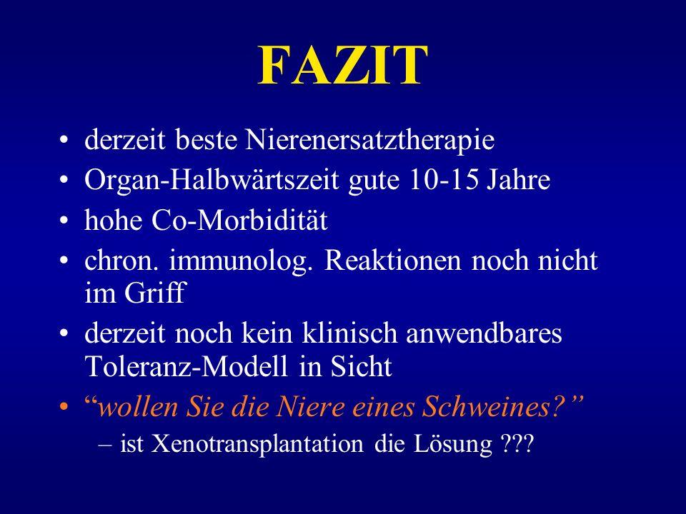 FAZIT derzeit beste Nierenersatztherapie Organ-Halbwärtszeit gute 10-15 Jahre hohe Co-Morbidität chron. immunolog. Reaktionen noch nicht im Griff derz