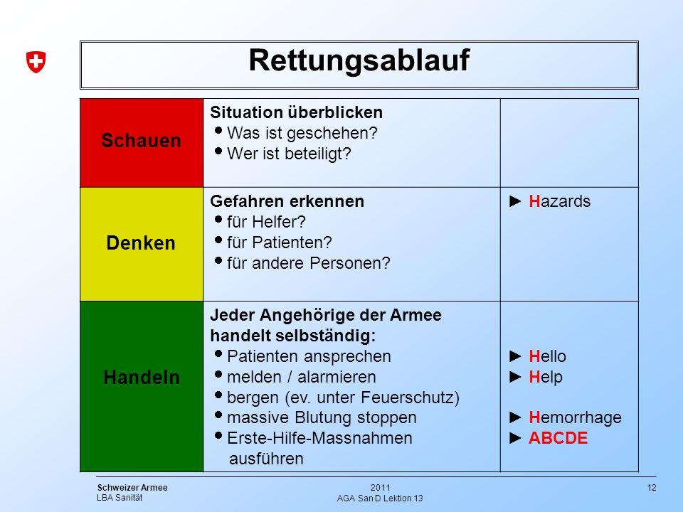 12 Schweizer Armee LBA Sanität 2011 AGA San D Lektion 13 Rettungsablauf Schauen Situation überblicken Was ist geschehen? Wer ist beteiligt? Denken Gef