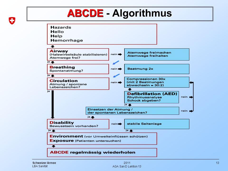 13 Schweizer Armee LBA Sanität 2011 AGA San D Lektion 13 ABCDE - Algorithmus