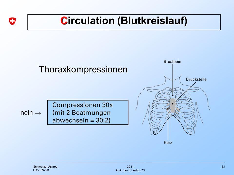 33 Schweizer Armee LBA Sanität 2011 AGA San D Lektion 13 Thoraxkompressionen Circulation (Blutkreislauf) nein