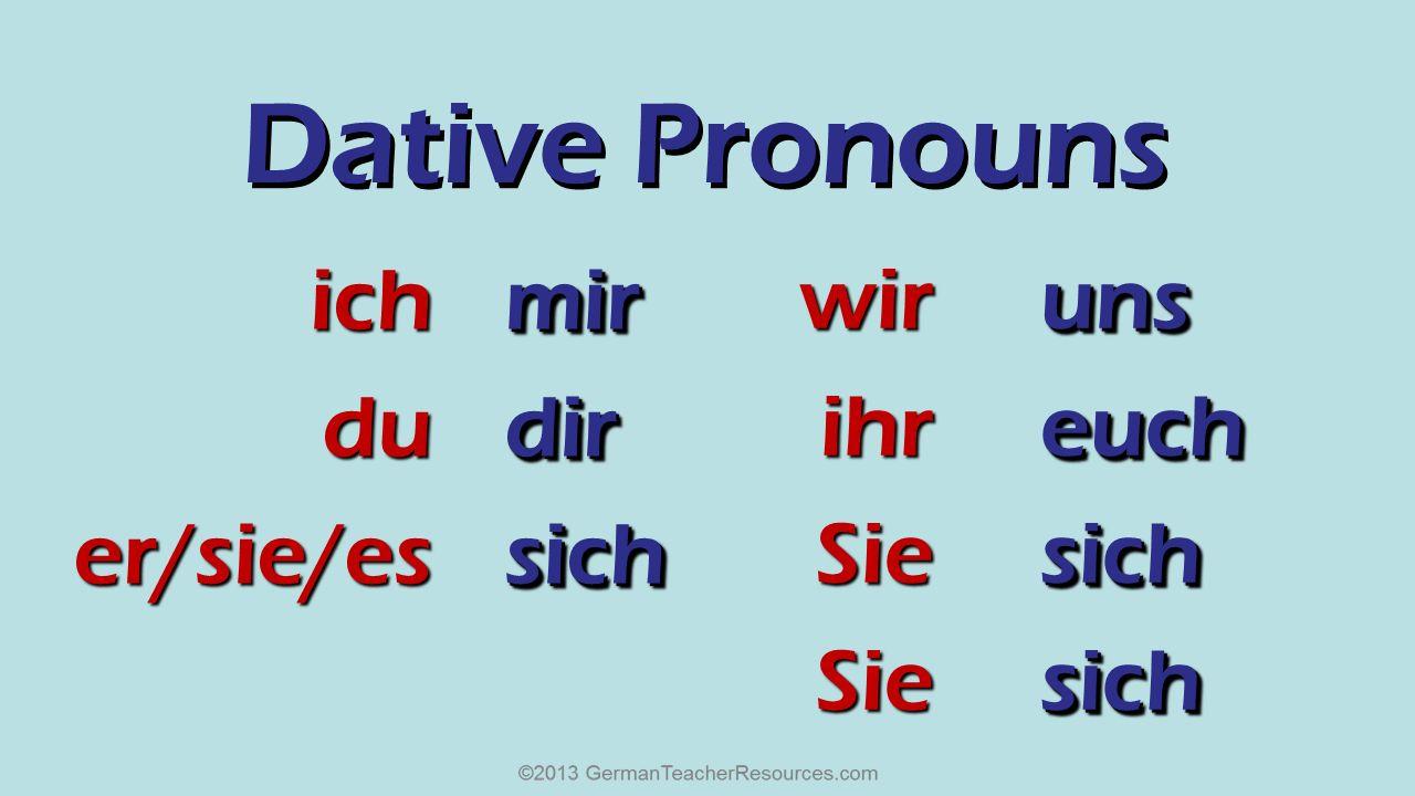 mirdirsich mir dir sich unseuchsichsich uns euch sich sich ichduer/sie/es wirihrSieSie Dative Pronouns