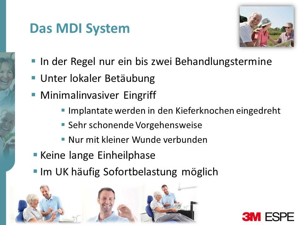 Das MDI System In der Regel nur ein bis zwei Behandlungstermine Unter lokaler Betäubung Minimalinvasiver Eingriff Implantate werden in den Kieferknoch