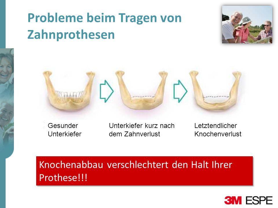 Probleme beim Tragen von Zahnprothesen Gesunder Unterkiefer Unterkiefer kurz nach dem Zahnverlust Letztendlicher Knochenverlust Knochenabbau verschlec