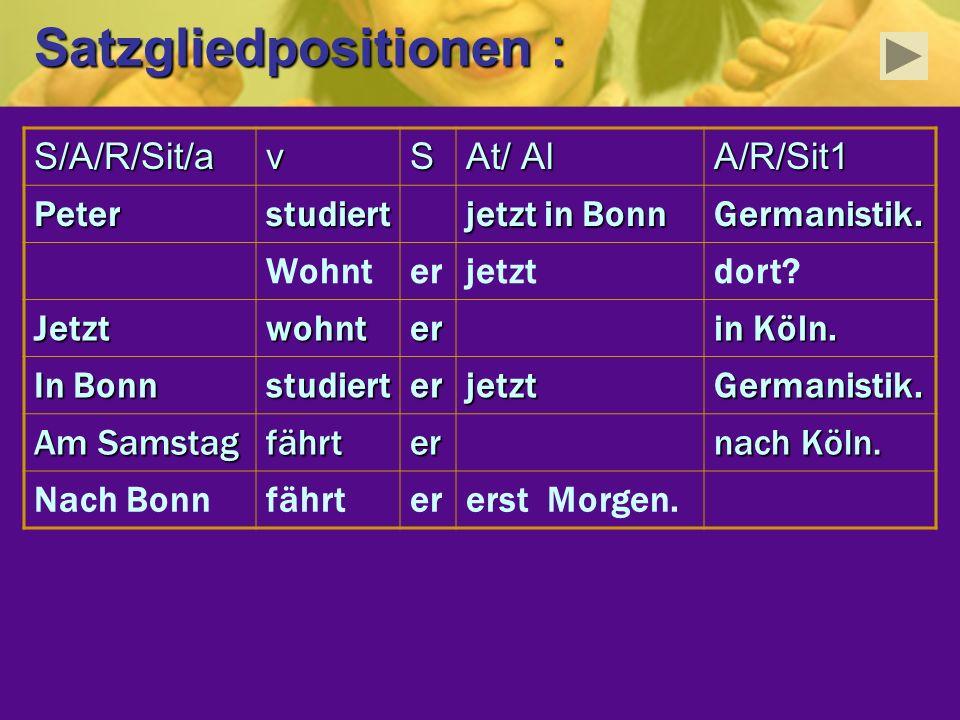 Satzgliedpositionen Satzgliedpositionen S/A/R/Sit/avS At/ Al A/R/Sit1 Peterstudiert jetzt in Bonn Germanistik. Wohnterjetztdort? Jetztwohnter in Köln.