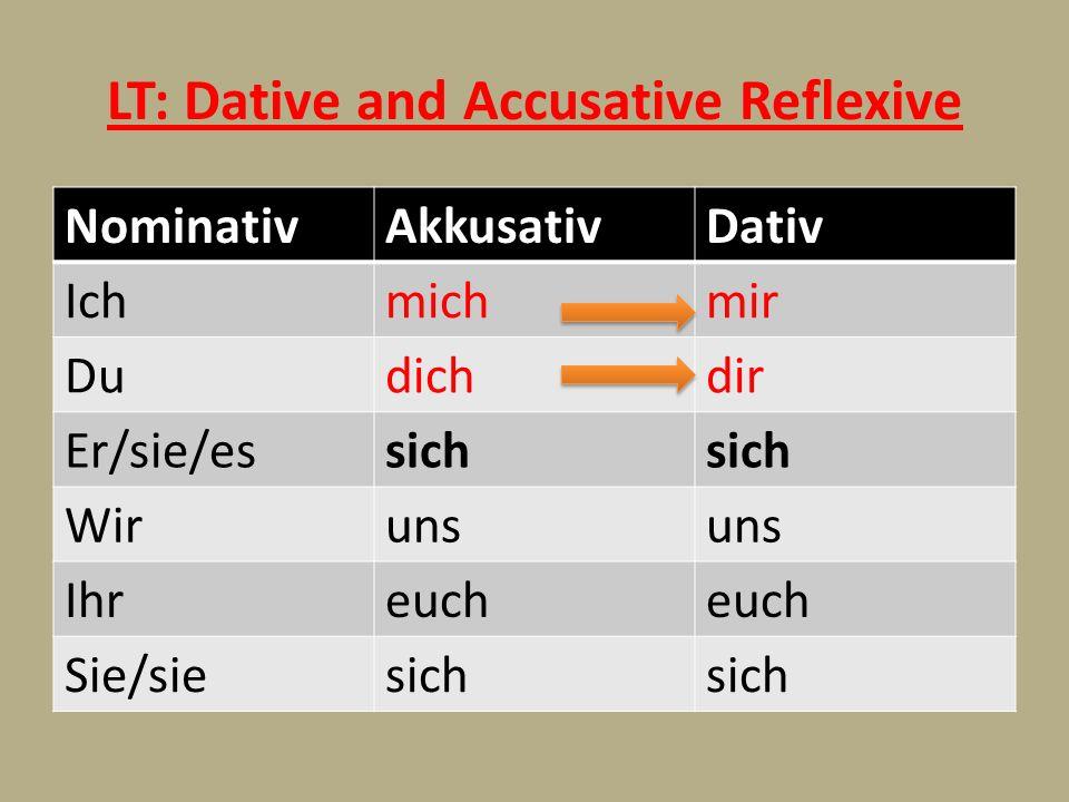 LT: Dative and Accusative Reflexive NominativAkkusativDativ Ichmichmir Dudichdir Er/sie/essich Wiruns Ihreuch Sie/siesich