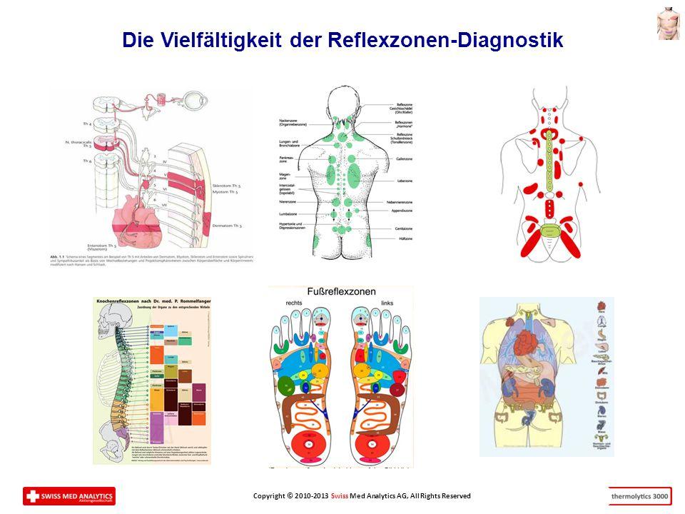 Copyright © 2010-2013 Swiss Med Analytics AG, All Rights Reserved Die Vielfältigkeit der Reflexzonen-Diagnostik