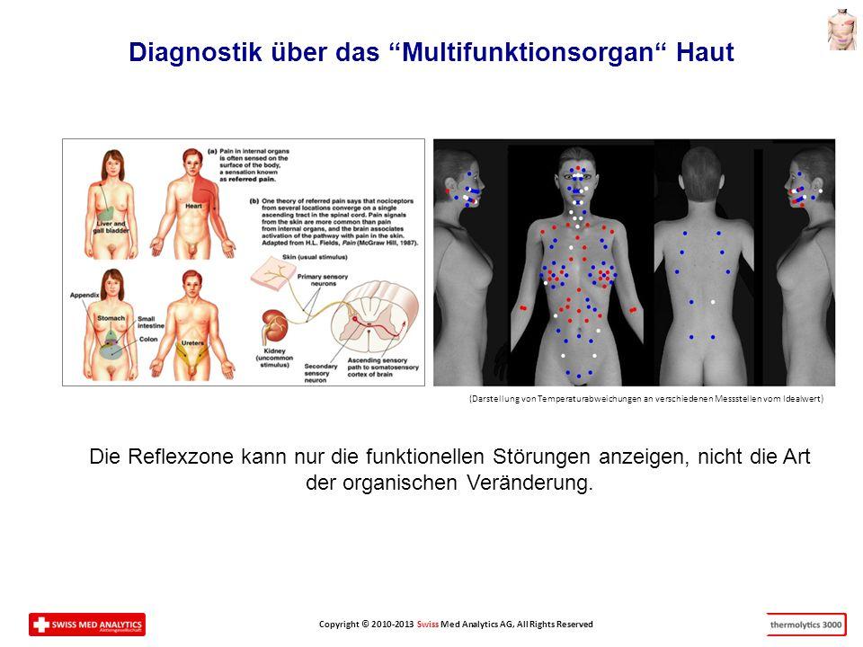 Copyright © 2010-2013 Swiss Med Analytics AG, All Rights Reserved Diagnostik über das Multifunktionsorgan Haut Die Reflexzone kann nur die funktionellen Störungen anzeigen, nicht die Art der organischen Veränderung.