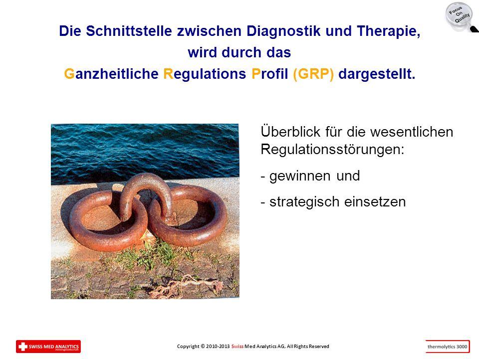 Copyright © 2010-2013 Swiss Med Analytics AG, All Rights Reserved Die Schnittstelle zwischen Diagnostik und Therapie, wird durch das Ganzheitliche Regulations Profil (GRP) dargestellt.