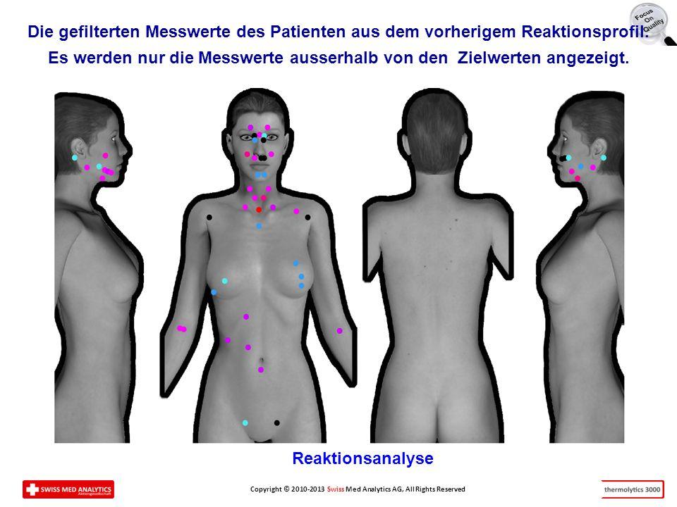 Copyright © 2010-2013 Swiss Med Analytics AG, All Rights Reserved Die gefilterten Messwerte des Patienten aus dem vorherigem Reaktionsprofil.