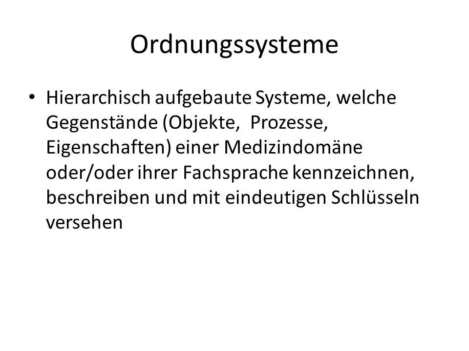 Ordnungssysteme Hierarchisch aufgebaute Systeme, welche Gegenstände (Objekte, Prozesse, Eigenschaften) einer Medizindomäne oder/oder ihrer Fachsprache