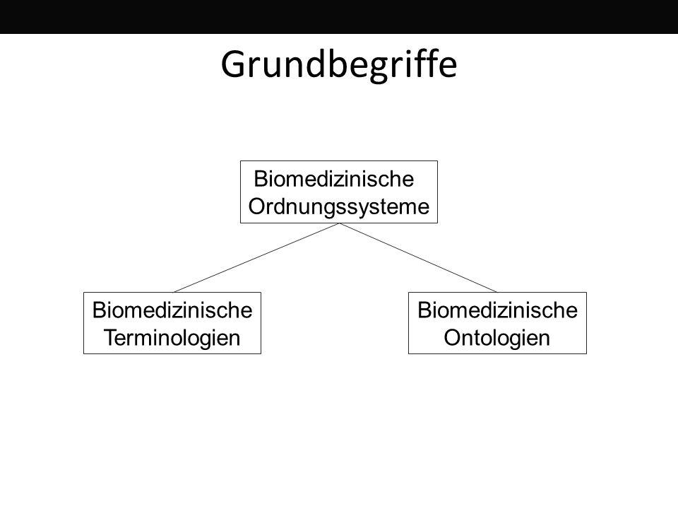 Grundbegriffe Biomedizinische Ordnungssysteme Biomedizinische Terminologien Biomedizinische Ontologien