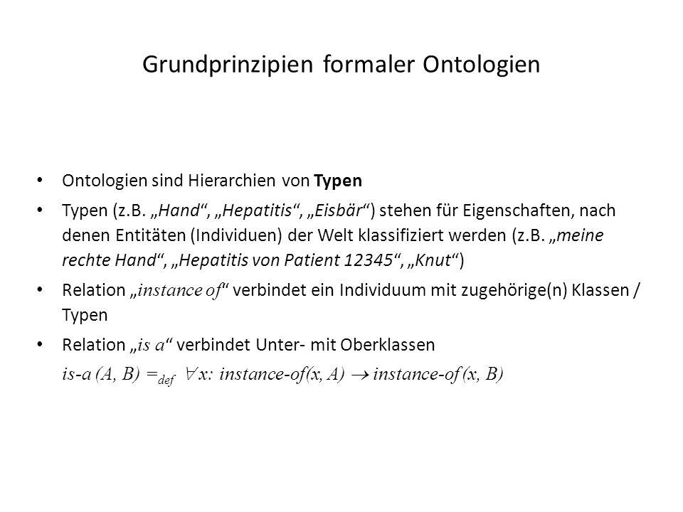 Grundprinzipien formaler Ontologien Ontologien sind Hierarchien von Typen Typen (z.B. Hand, Hepatitis, Eisbär) stehen für Eigenschaften, nach denen En