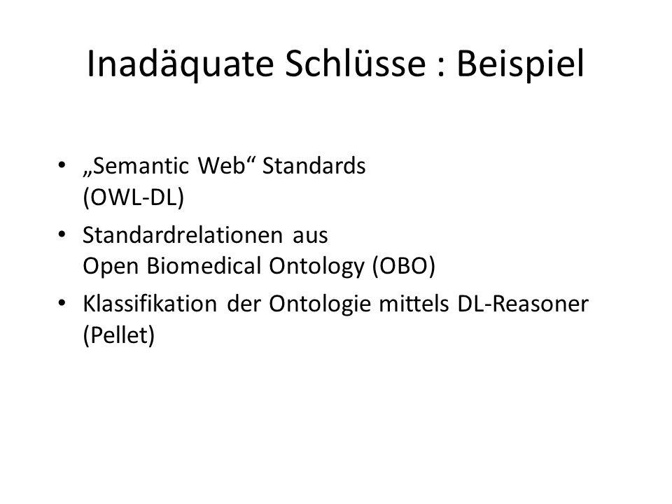 Semantic Web Standards (OWL-DL) Standardrelationen aus Open Biomedical Ontology (OBO) Klassifikation der Ontologie mittels DL-Reasoner (Pellet) Inadäq