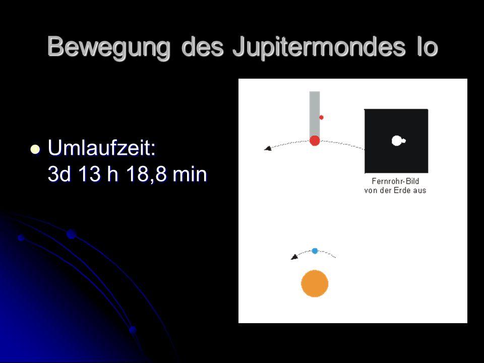 Bewegung des Jupitermondes Io Umlaufzeit: 3d 13 h 18,8 min Umlaufzeit: 3d 13 h 18,8 min