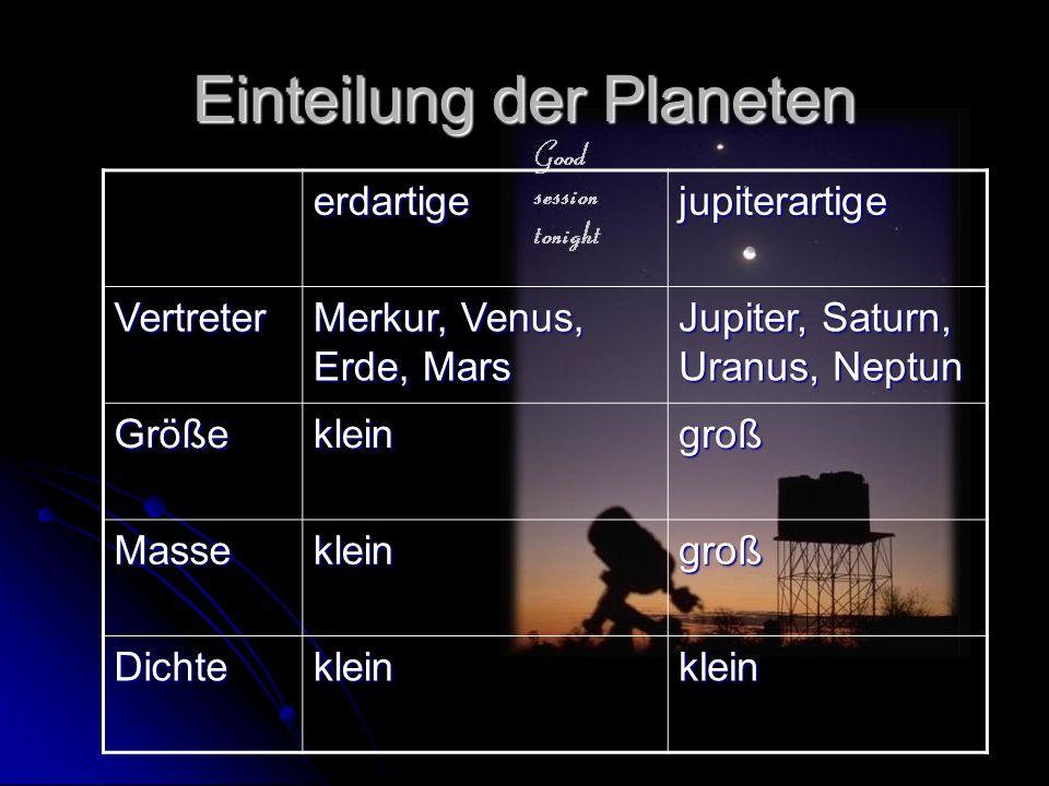 Einteilung der Planeten erdartigejupiterartigeVertreter Merkur, Venus, Erde, Mars Jupiter, Saturn, Uranus, Neptun Größekleingroß Massekleingroß Dichtekleinklein