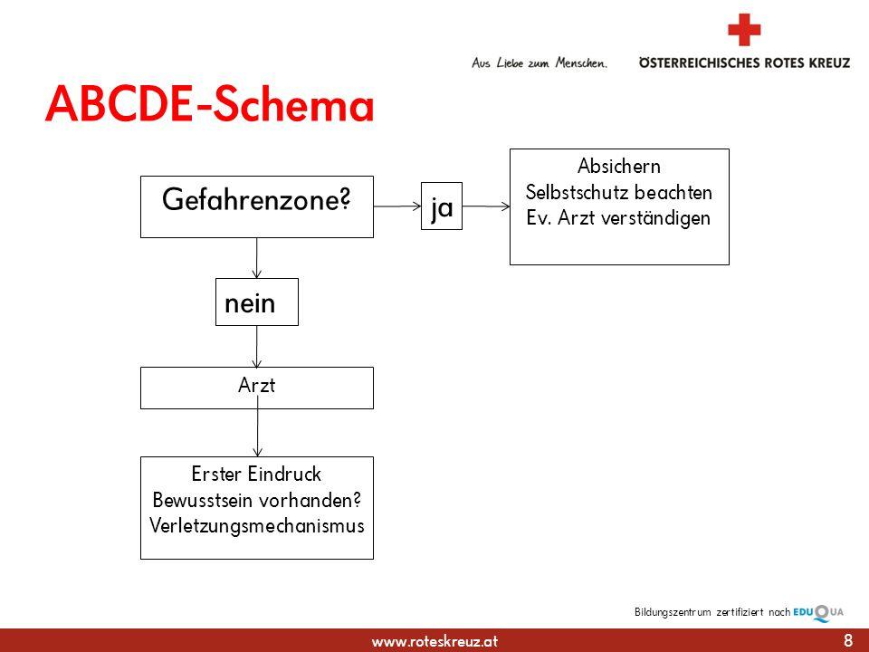 www.roteskreuz.at Bildungszentrumzertifiziert nach ABCDE-Schema 8 Gefahrenzone.