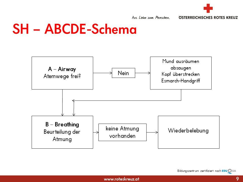 www.roteskreuz.at Bildungszentrumzertifiziert nach SH – ABCDE-Schema 9 Mund ausräumen absaugen Kopf überstrecken Esmarch-Handgriff A – Airway Atemwege frei.
