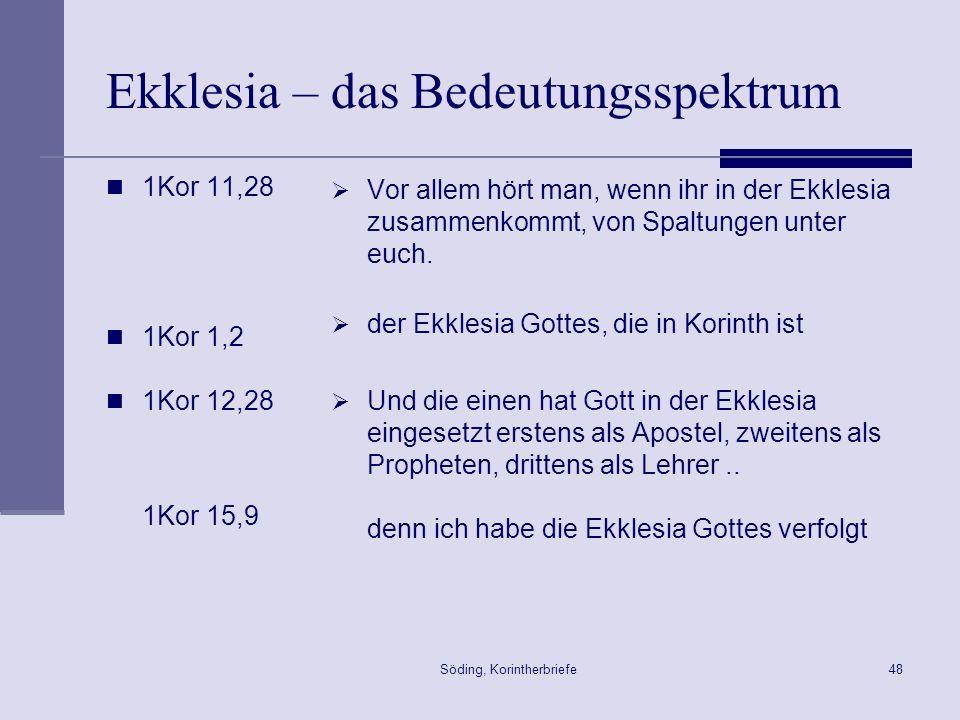 Söding, Korintherbriefe48 Ekklesia – das Bedeutungsspektrum 1Kor 11,28 1Kor 1,2 1Kor 12,28 1Kor 15,9 Vor allem hört man, wenn ihr in der Ekklesia zusa