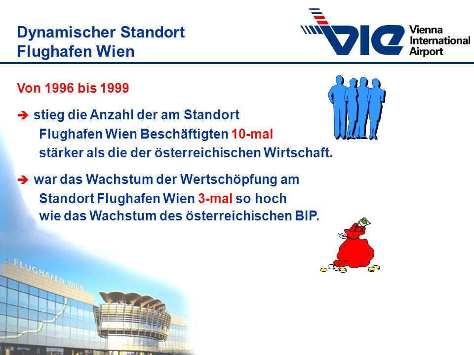 Dynamischer Standort Flughafen Wien Von 1996 bis 1999 è stieg die Anzahl der am Standort Flughafen Wien Beschäftigten 10-mal stärker als die der öster