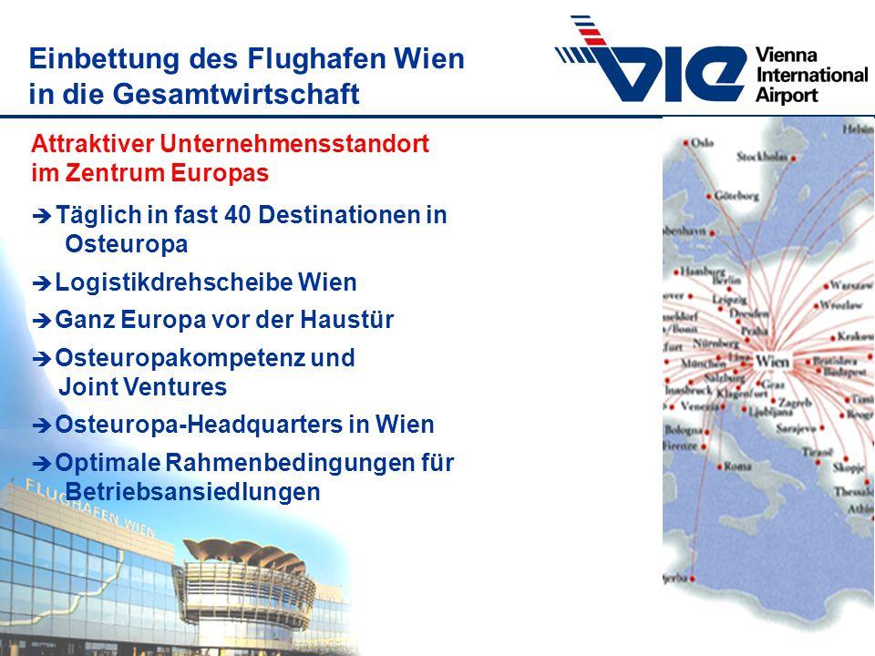 Attraktiver Unternehmensstandort im Zentrum Europas è Täglich in fast 40 Destinationen in Osteuropa è Logistikdrehscheibe Wien è Ganz Europa vor der H